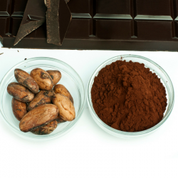WHY IS CACAO SO GOOD FOR YOU?